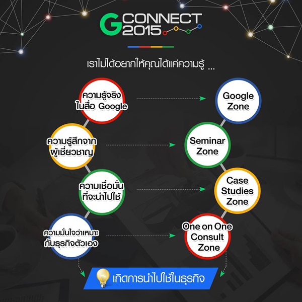 G-Connect 2015