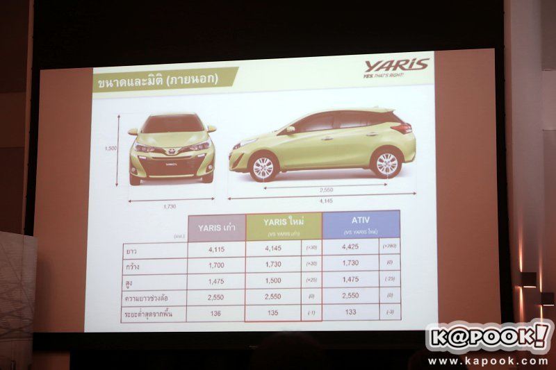 Yaris Hatchback 2017