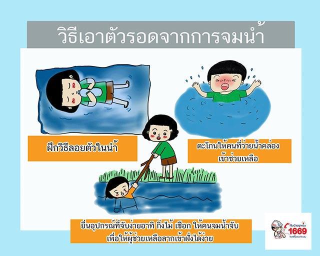 วิธีช่วยคนจมน้ำ