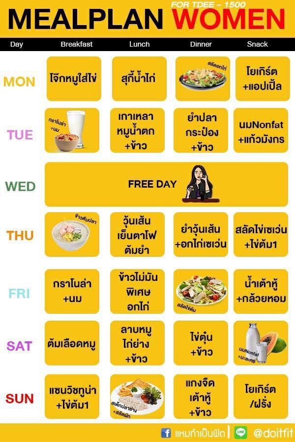 ครีมผักง่ายสำหรับการควบคุมอาหาร
