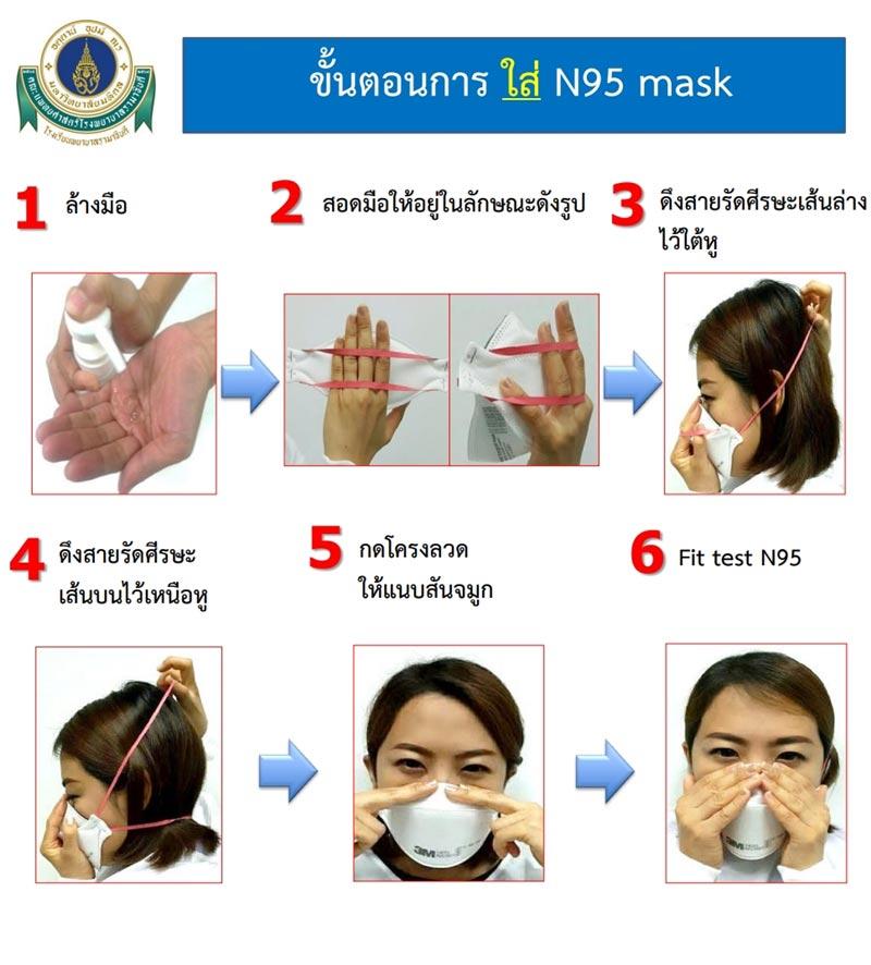 หน้ากาก N95