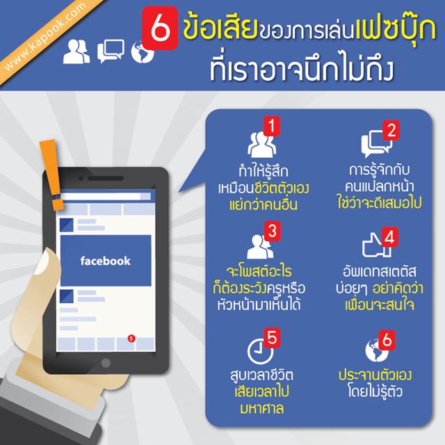 6 ข้อเสียของการเล่นเฟซบุ๊ก ที่เราอาจนึกไม่ถึง