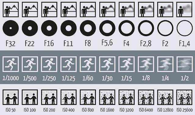 เทคนิคการถ่ายรูป